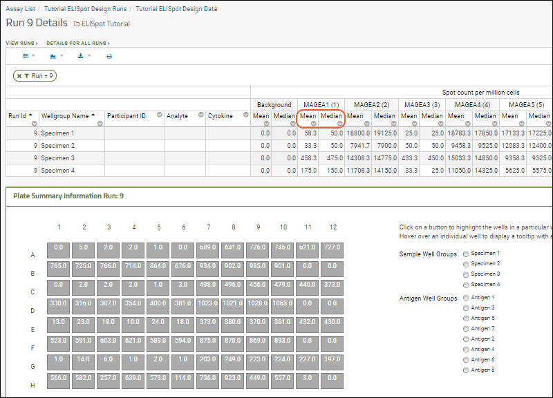 Review ELISpot Data: /Documentation