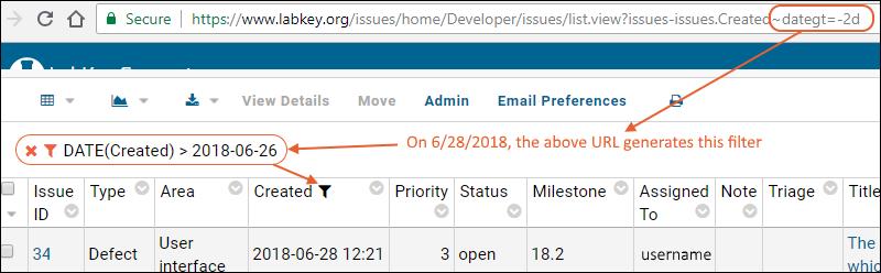 LabKey URLs: /Documentation