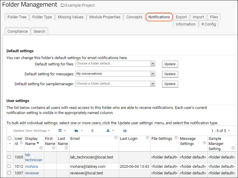Manage Email Notifications: /Documentation