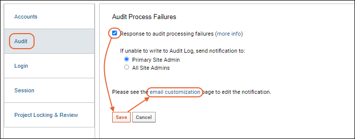 Compliance User Accounts And Login Documentation