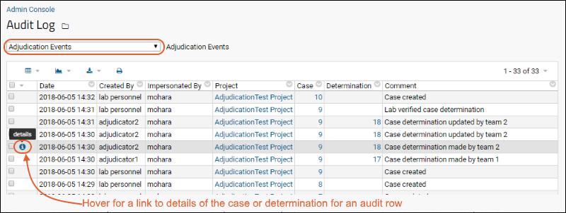Audit Of Adjudication Events Documentation